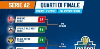 Quarti Coppa Italia Serie A2 2021